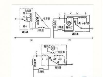 电抗器的功能、工作原理和图解是什么?