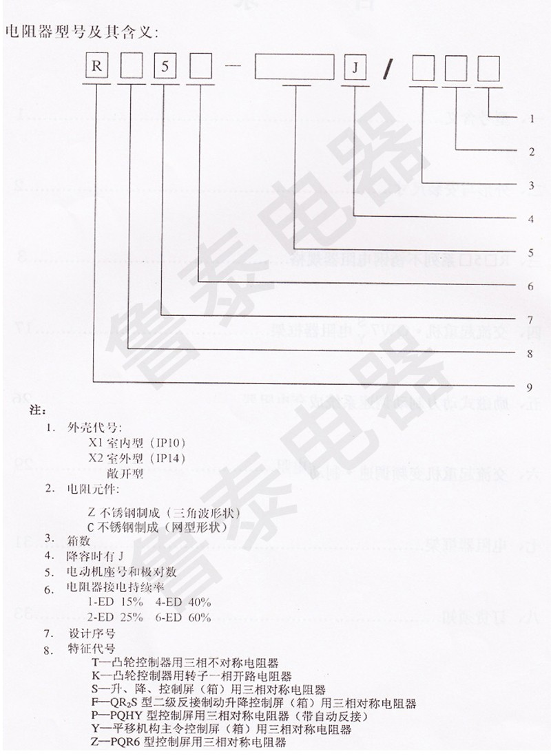 不锈钢板系列电阻