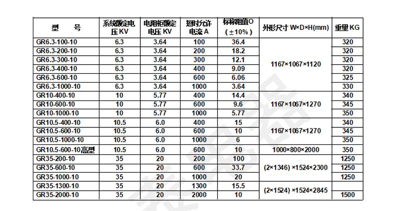 QZX1系列电阻器1