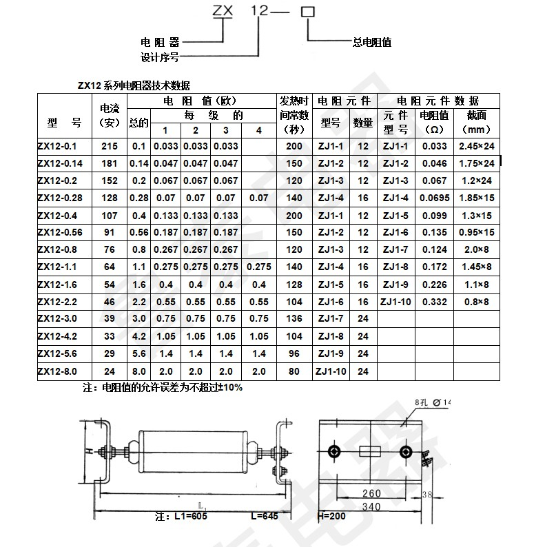 ZX12-1